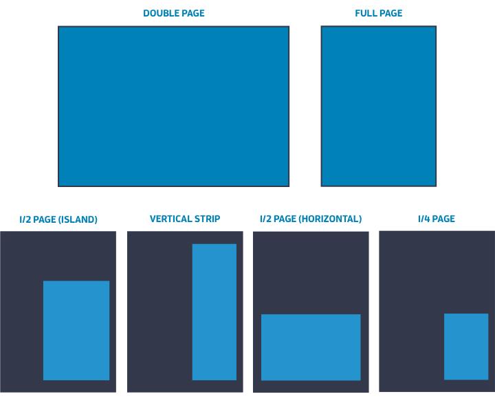 Journal print advertising formats